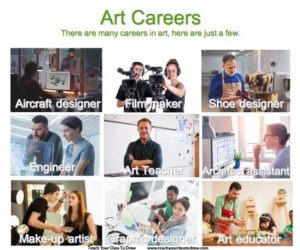 Teach Your Class To Draw Art Careers Poster